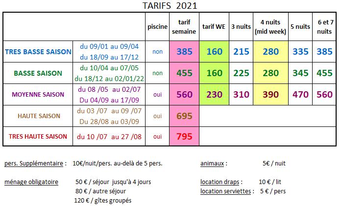 tarifs 2021
